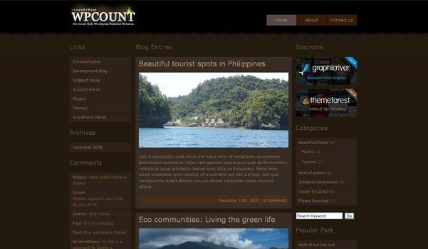 WPCount