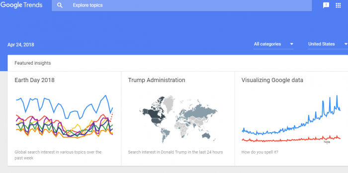 15+ Tools For Tracking Statistics and Bringing In Visitors for Websites