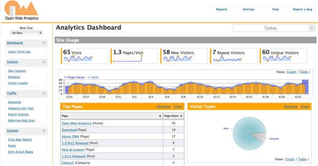 Open-Source-Web-Analytics-F