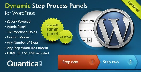 Dynamic Step Process Panels WordPress