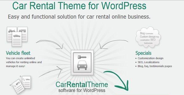 Car rental theme