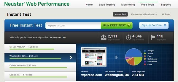 Free Website Performance Test