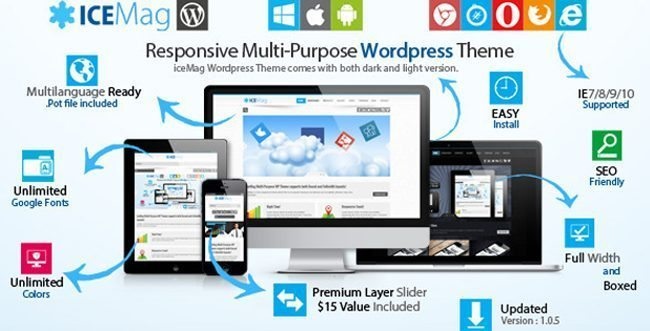 Building to Purpose: How to decide which WordPress theme is right?