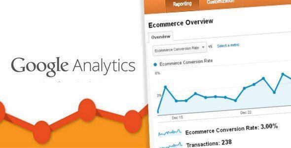 Google Analytics E-Commerce Tracking