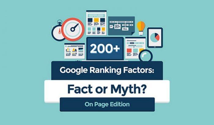 WordPress SEO Tutorial: 200+ Google Ranking Factors