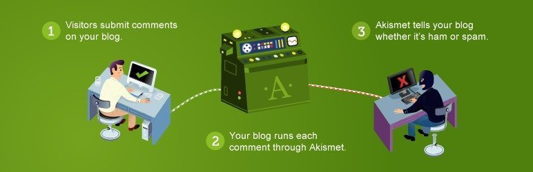 Akismet plugin - a good tool to optimize WP blog