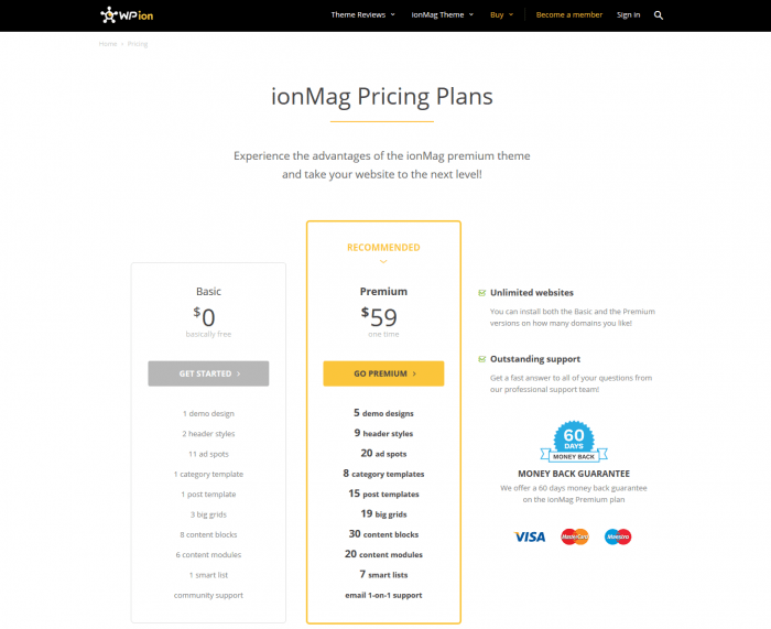 ionMag Pricing