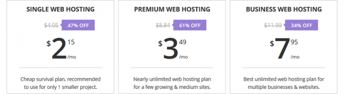 current hosting prices