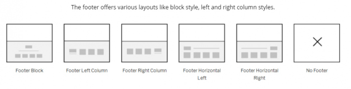 Footer Layout options