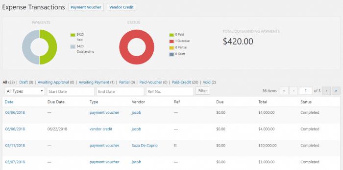 Transacciones de gastos