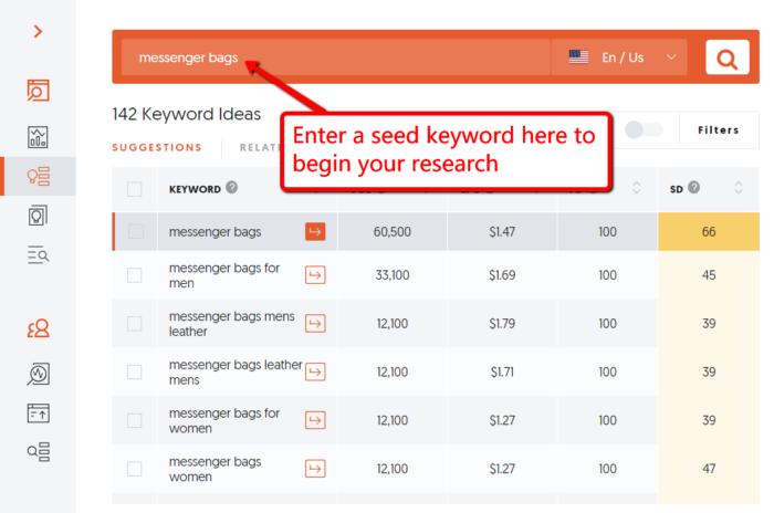 Ubersuggest Keyword Ideas