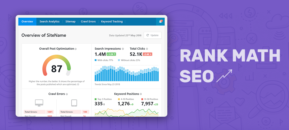 Rank Math SEO for WordPress